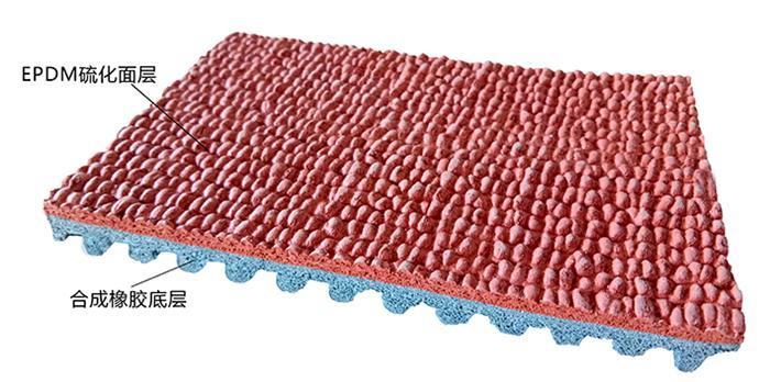 预制型橡胶跑道材料